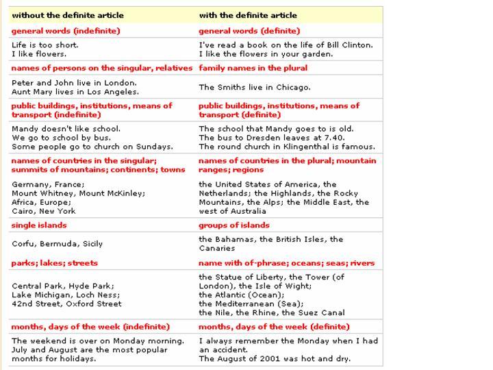 grammar worksheets grade 3